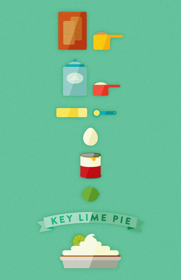 ANDREA NGUYEN Key Lime Pie