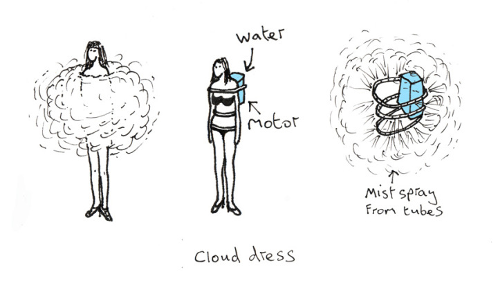 Dominic-Wilcox-cloud-dress