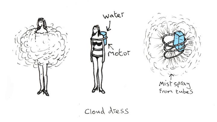 Dominic-Wilcox-cloud-dress